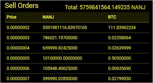 180316-coinexchange-lending-najcoin
